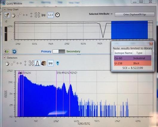 RaFTSA-NaI-Simulated-Co60-spectra-3